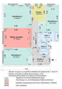 Ремонт квартиры или дома в Испании