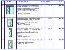 Замена окон в Испании: алюминиевые окна и окна ПВХ